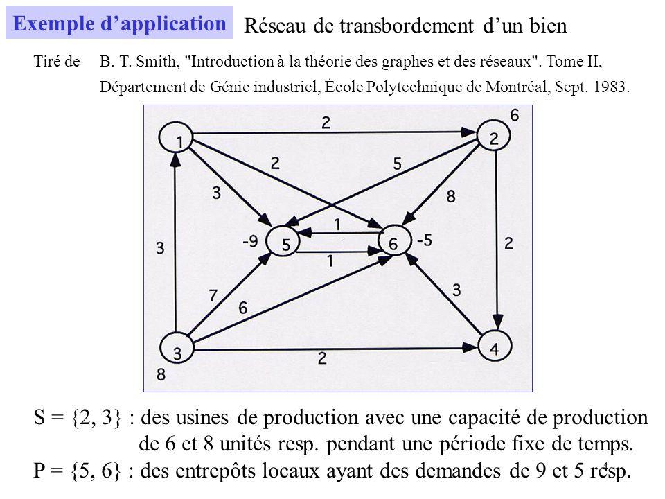5 Les sommets 1 et 4 représentent des points de transbordement (sommets intermédiaires), par exemple des entrepôts régionaux.