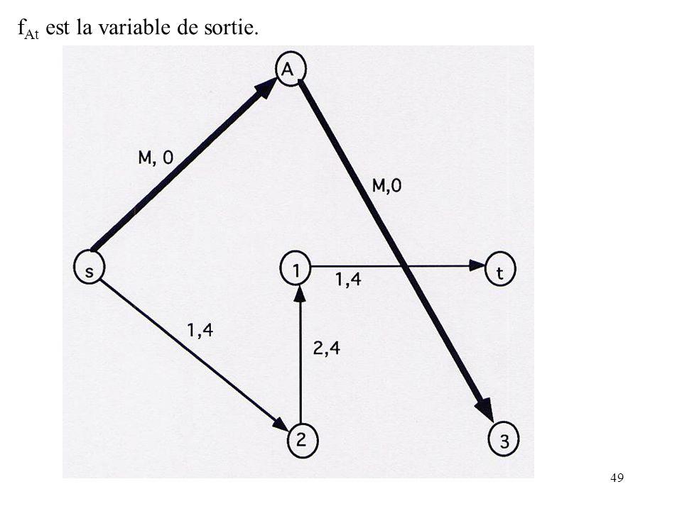 49 f At est la variable de sortie.