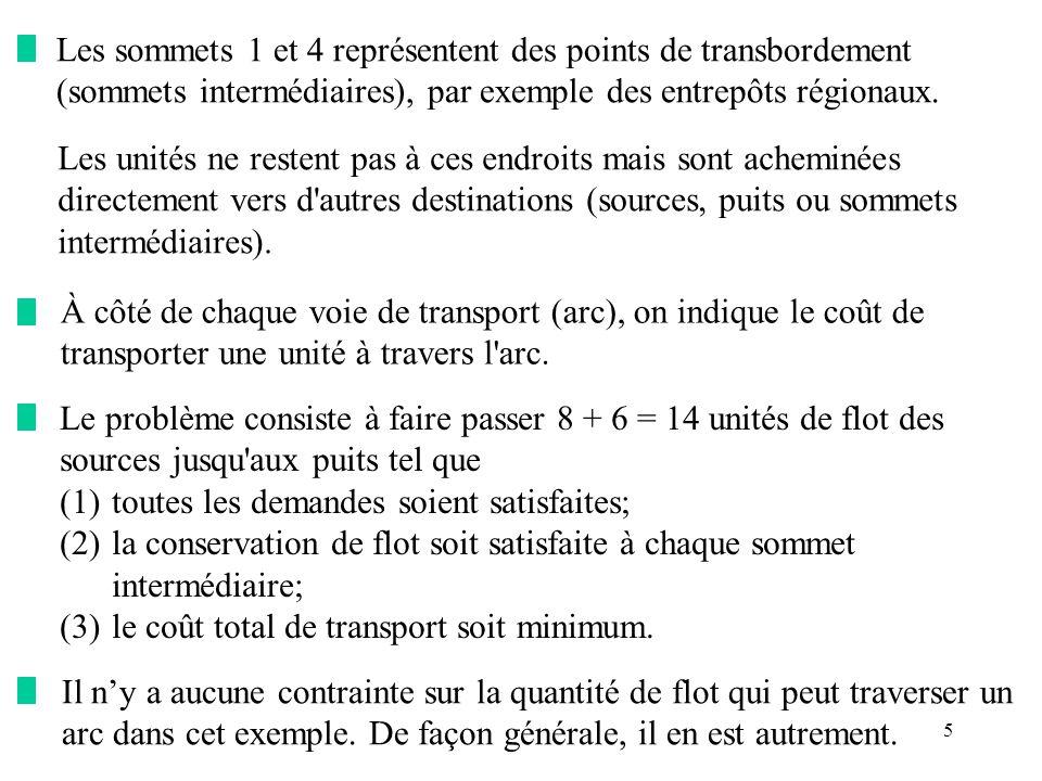 5 Les sommets 1 et 4 représentent des points de transbordement (sommets intermédiaires), par exemple des entrepôts régionaux. Le problème consiste à f