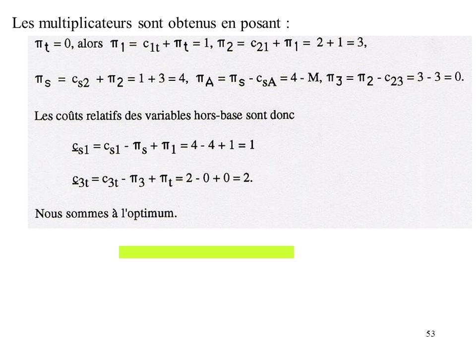 53 Les multiplicateurs sont obtenus en posant :