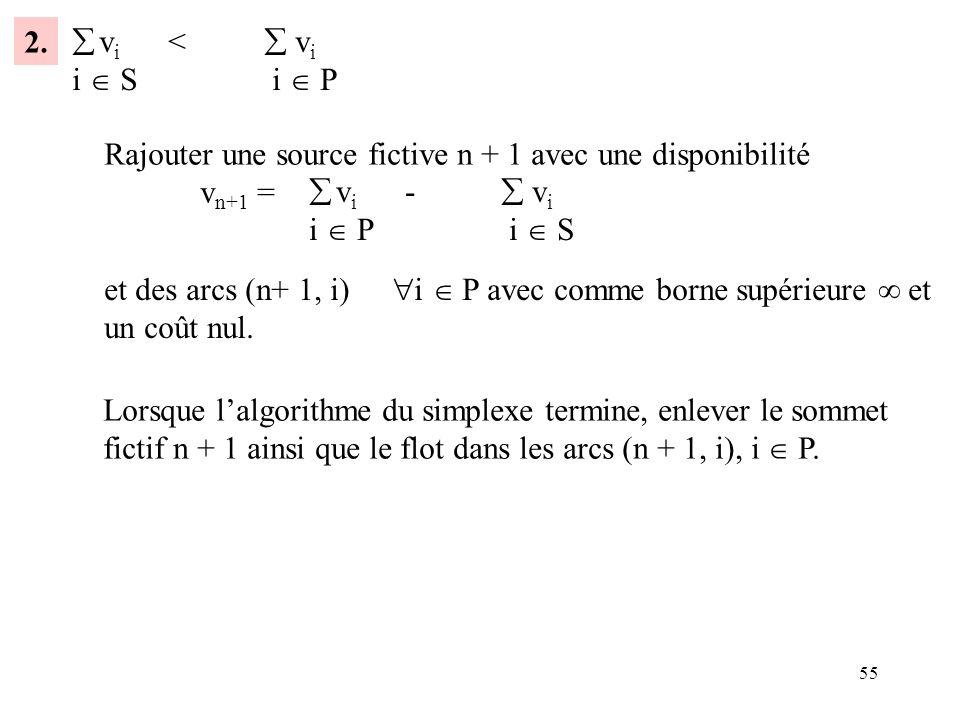 55 2. v i < v i i S i P Rajouter une source fictive n + 1 avec une disponibilité v n+1 = v i - v i i P i S et des arcs (n+ 1, i) i P avec comme borne