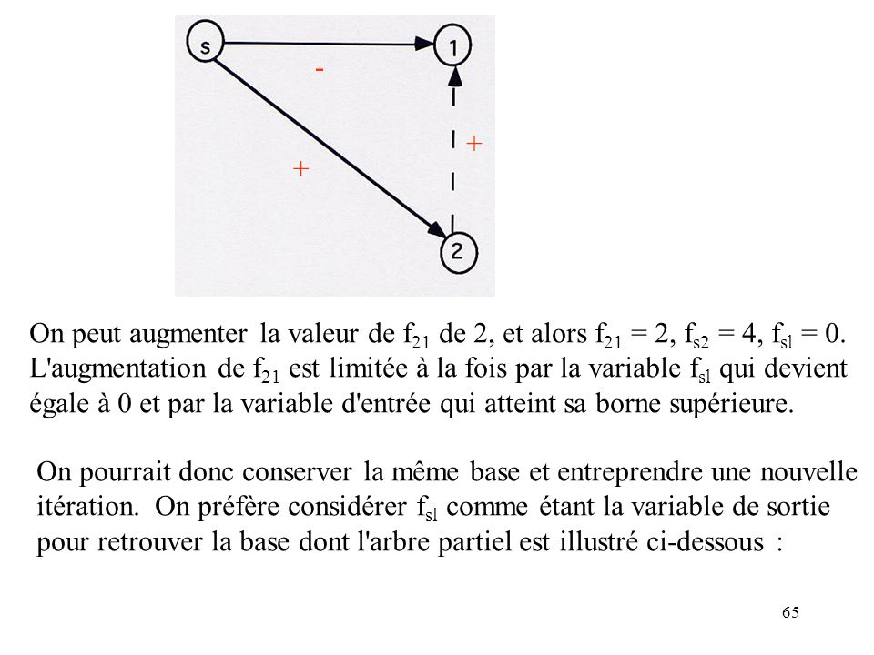 65 + + - On peut augmenter la valeur de f 21 de 2, et alors f 21 = 2, f s2 = 4, f sl = 0. L'augmentation de f 21 est limitée à la fois par la variable