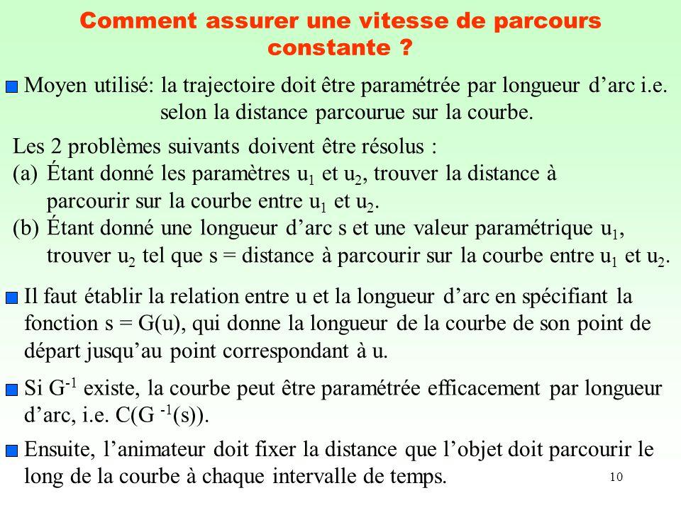 10 Comment assurer une vitesse de parcours constante ? Moyen utilisé: la trajectoire doit être paramétrée par longueur darc i.e. selon la distance par