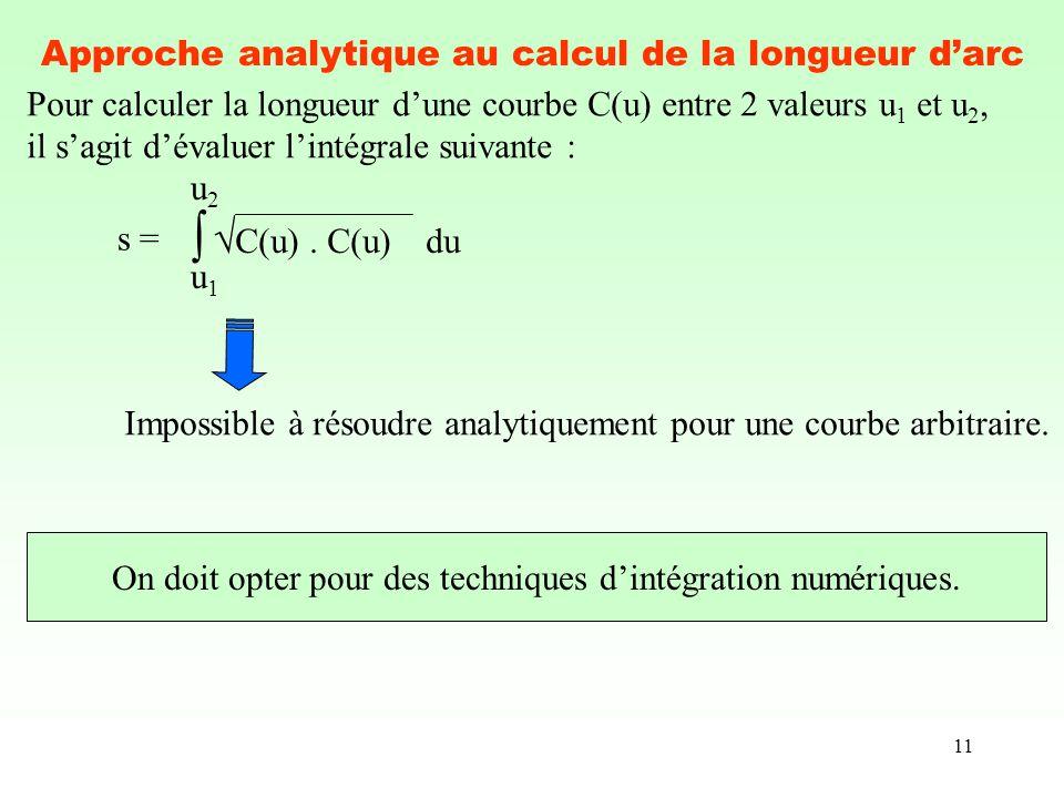 11 Approche analytique au calcul de la longueur darc Pour calculer la longueur dune courbe C(u) entre 2 valeurs u 1 et u 2, il sagit dévaluer lintégra
