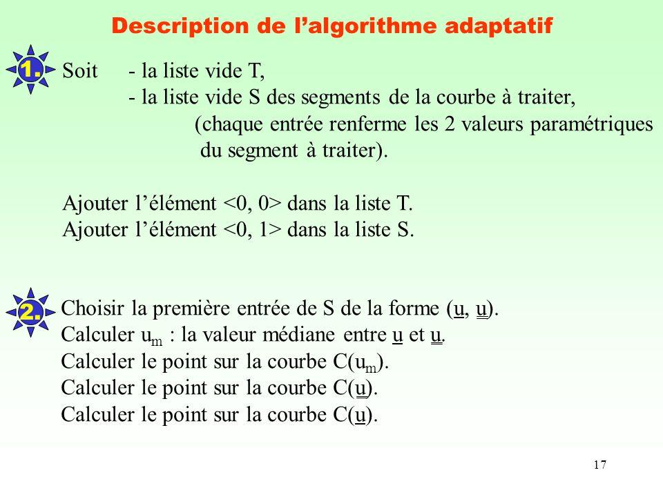 17 Description de lalgorithme adaptatif 1. Soit - la liste vide T, - la liste vide S des segments de la courbe à traiter, (chaque entrée renferme les
