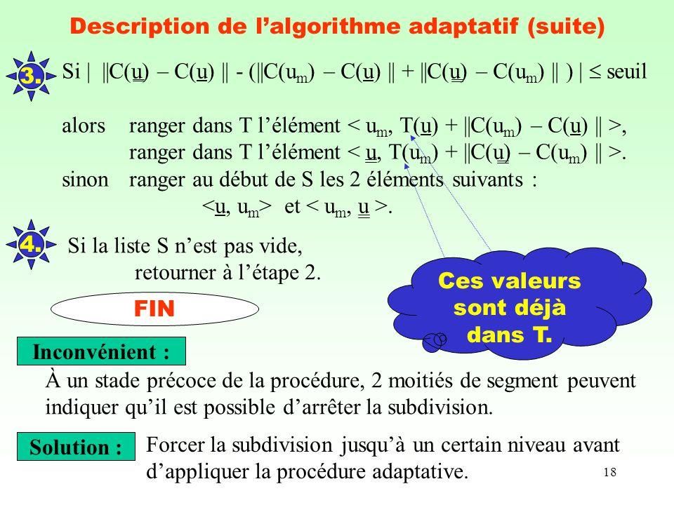 18 Description de lalgorithme adaptatif (suite) 3. Si | ||C(u) – C(u) || - (||C(u m ) – C(u) || + ||C(u) – C(u m ) || ) | seuil alorsranger dans T lél