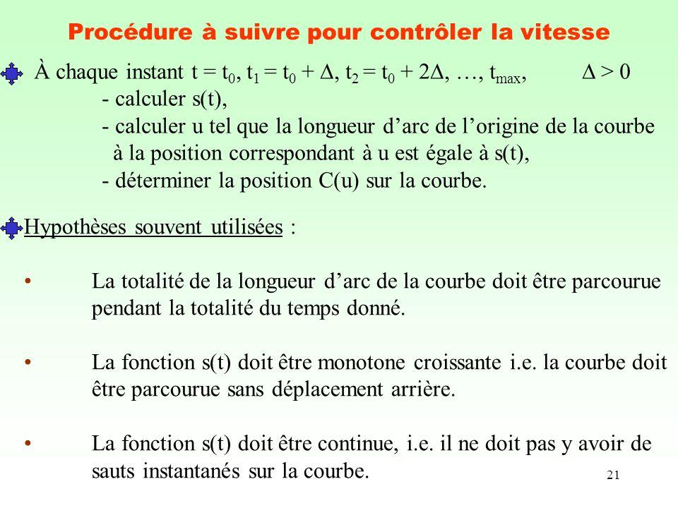 21 Procédure à suivre pour contrôler la vitesse À chaque instant t = t 0, t 1 = t 0 +, t 2 = t 0 + 2, …, t max, > 0 - calculer s(t), - calculer u tel