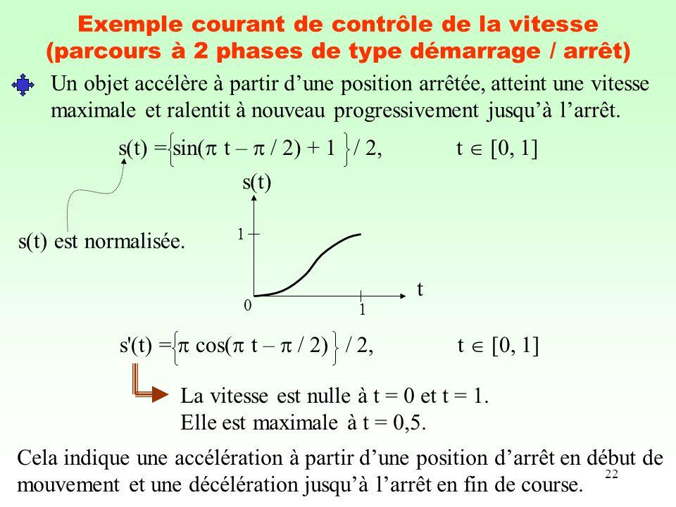 22 Exemple courant de contrôle de la vitesse (parcours à 2 phases de type démarrage / arrêt) Un objet accélère à partir dune position arrêtée, atteint