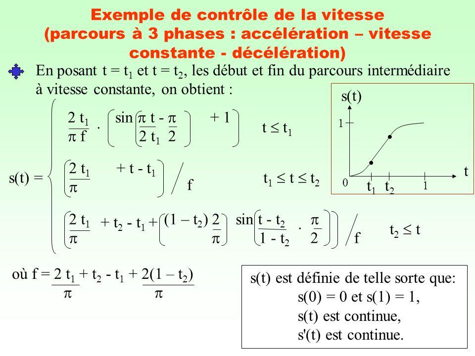23 Exemple de contrôle de la vitesse (parcours à 3 phases : accélération – vitesse constante - décélération) En posant t = t 1 et t = t 2, les début e