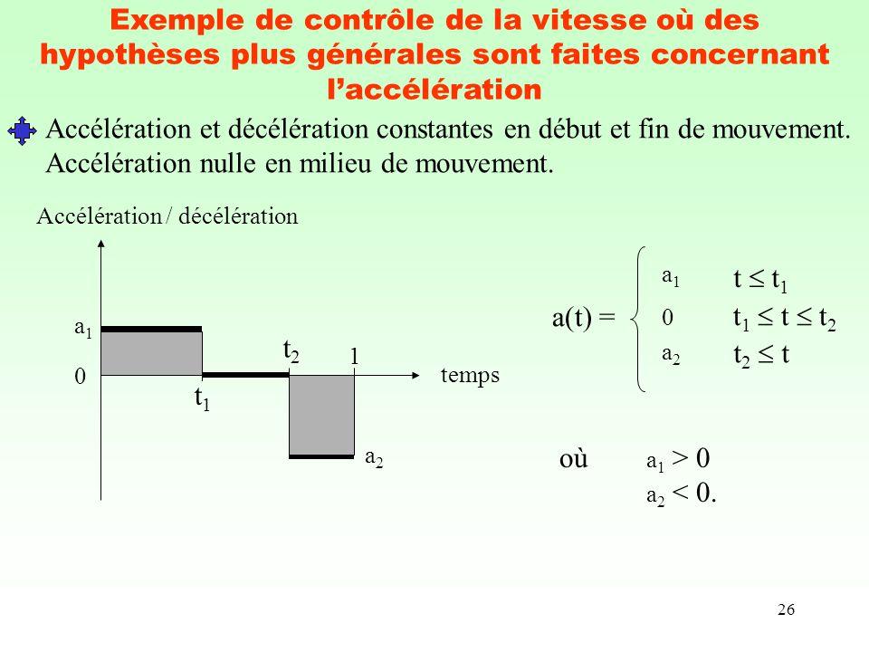 26 Exemple de contrôle de la vitesse où des hypothèses plus générales sont faites concernant laccélération Accélération et décélération constantes en