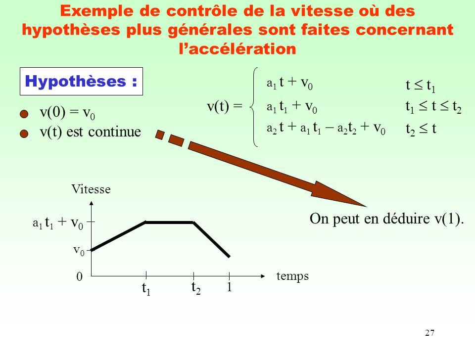 27 Exemple de contrôle de la vitesse où des hypothèses plus générales sont faites concernant laccélération temps Vitesse t1t1 t2t2 1 v0v0 v(t) = a 1 t