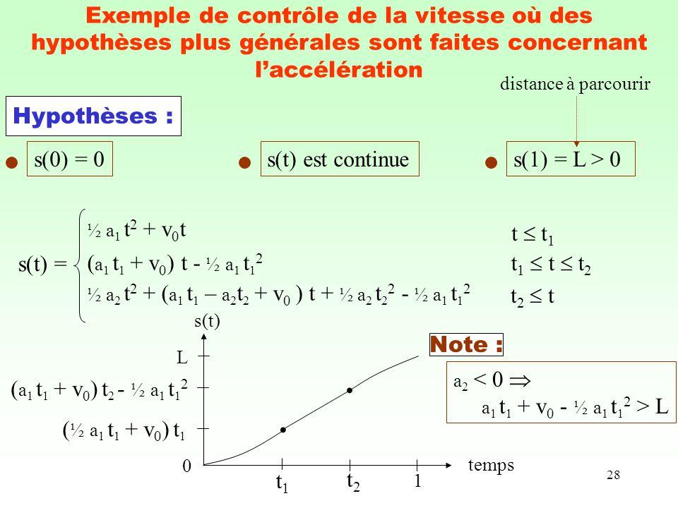 28 Exemple de contrôle de la vitesse où des hypothèses plus générales sont faites concernant laccélération temps s(t) t1t1 t2t2 1 s(t) = ½ a 1 t 2 + v