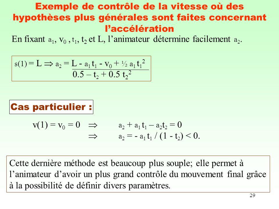 29 Exemple de contrôle de la vitesse où des hypothèses plus générales sont faites concernant laccélération s(1) = L a 2 = L - a 1 t 1 - v 0 + ½ a 1 t