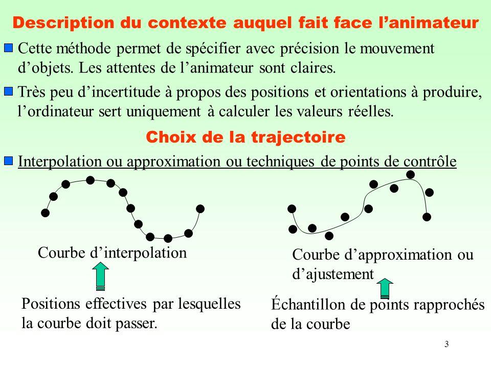 3 Description du contexte auquel fait face lanimateur Cette méthode permet de spécifier avec précision le mouvement dobjets. Les attentes de lanimateu