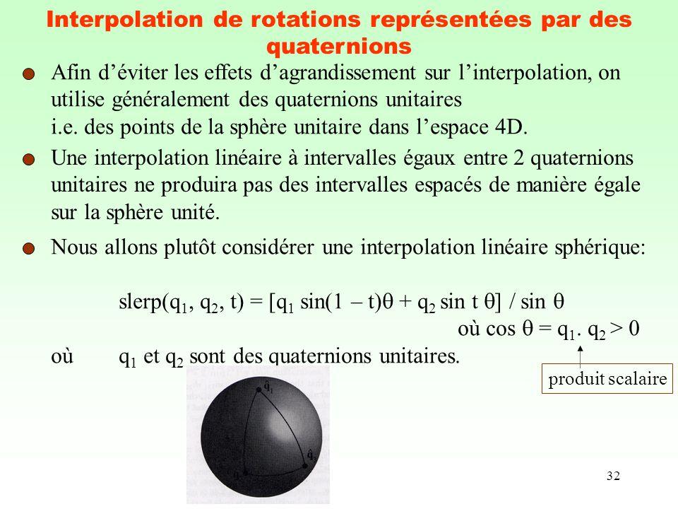32 Interpolation de rotations représentées par des quaternions Afin déviter les effets dagrandissement sur linterpolation, on utilise généralement des