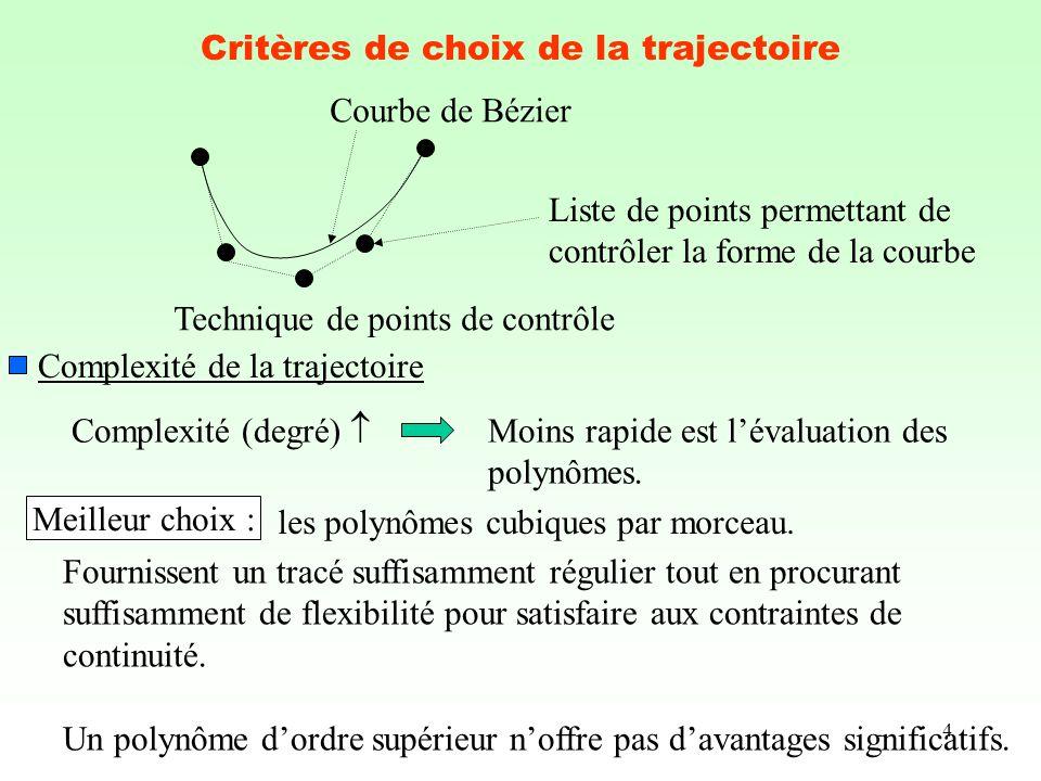4 Critères de choix de la trajectoire Courbe de Bézier Technique de points de contrôle Liste de points permettant de contrôler la forme de la courbe C