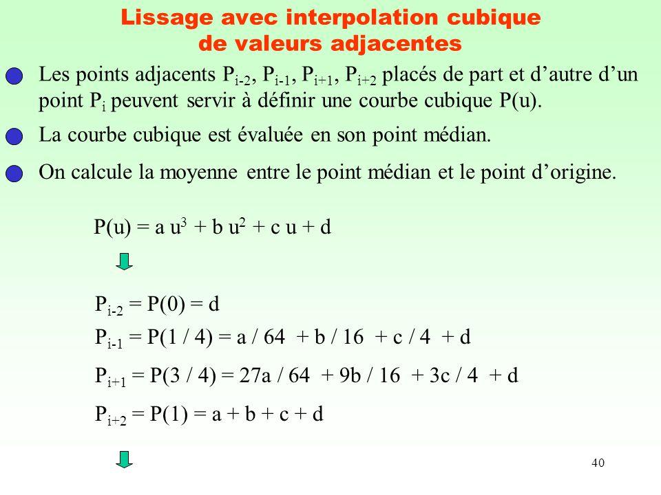40 Lissage avec interpolation cubique de valeurs adjacentes Les points adjacents P i-2, P i-1, P i+1, P i+2 placés de part et dautre dun point P i peu