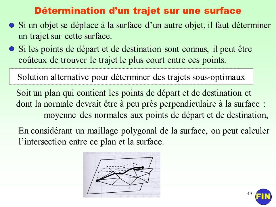 43 Détermination dun trajet sur une surface Si un objet se déplace à la surface dun autre objet, il faut déterminer un trajet sur cette surface. Si le