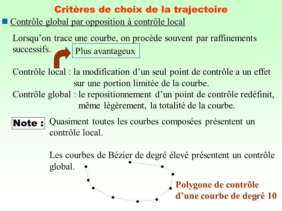 6 Critères de choix de la trajectoire Contrôle global par opposition à contrôle local Lorsquon trace une courbe, on procède souvent par raffinements s