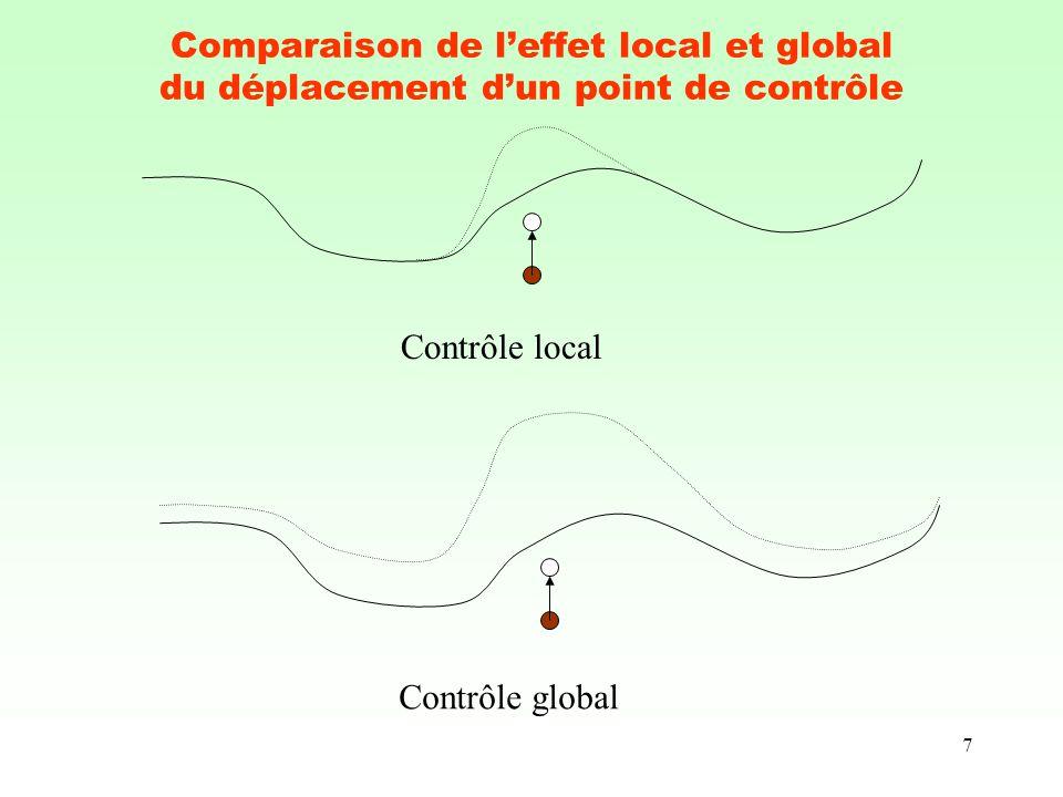 7 Comparaison de leffet local et global du déplacement dun point de contrôle Contrôle global Contrôle local