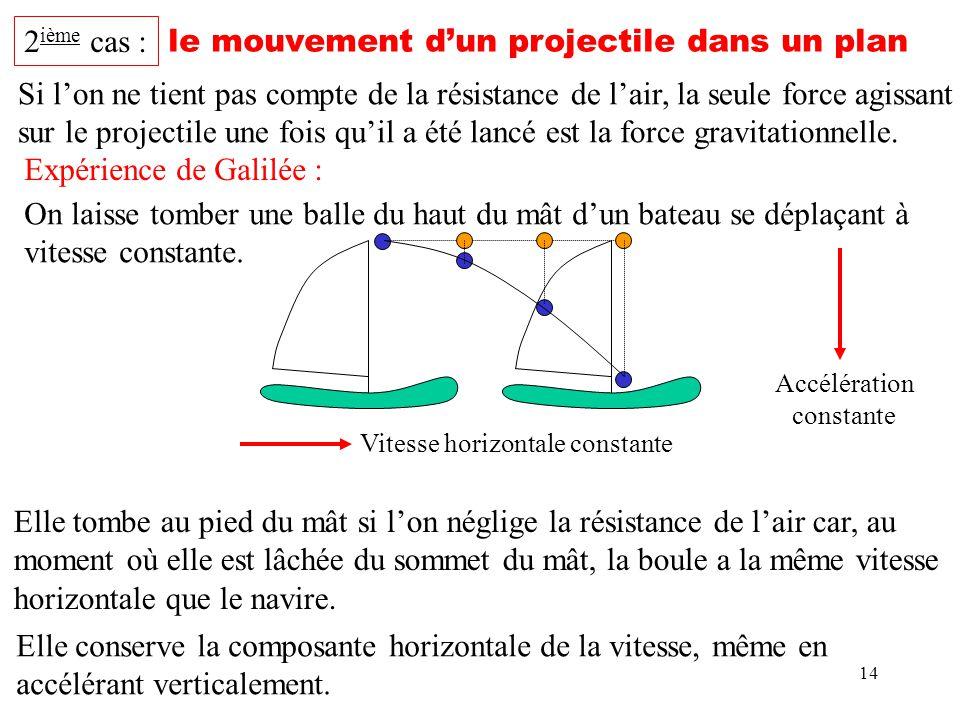 14 2 ième cas : le mouvement dun projectile dans un plan Si lon ne tient pas compte de la résistance de lair, la seule force agissant sur le projectil