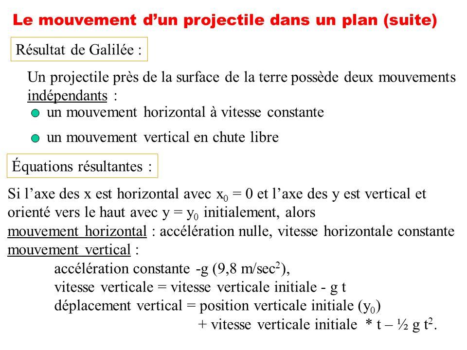 Le mouvement dun projectile dans un plan (suite) Résultat de Galilée : Un projectile près de la surface de la terre possède deux mouvements indépendan
