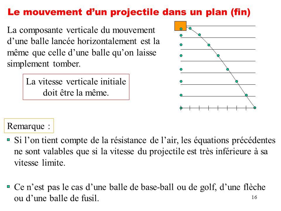 16 Le mouvement dun projectile dans un plan (fin) La composante verticale du mouvement dune balle lancée horizontalement est la même que celle dune ba