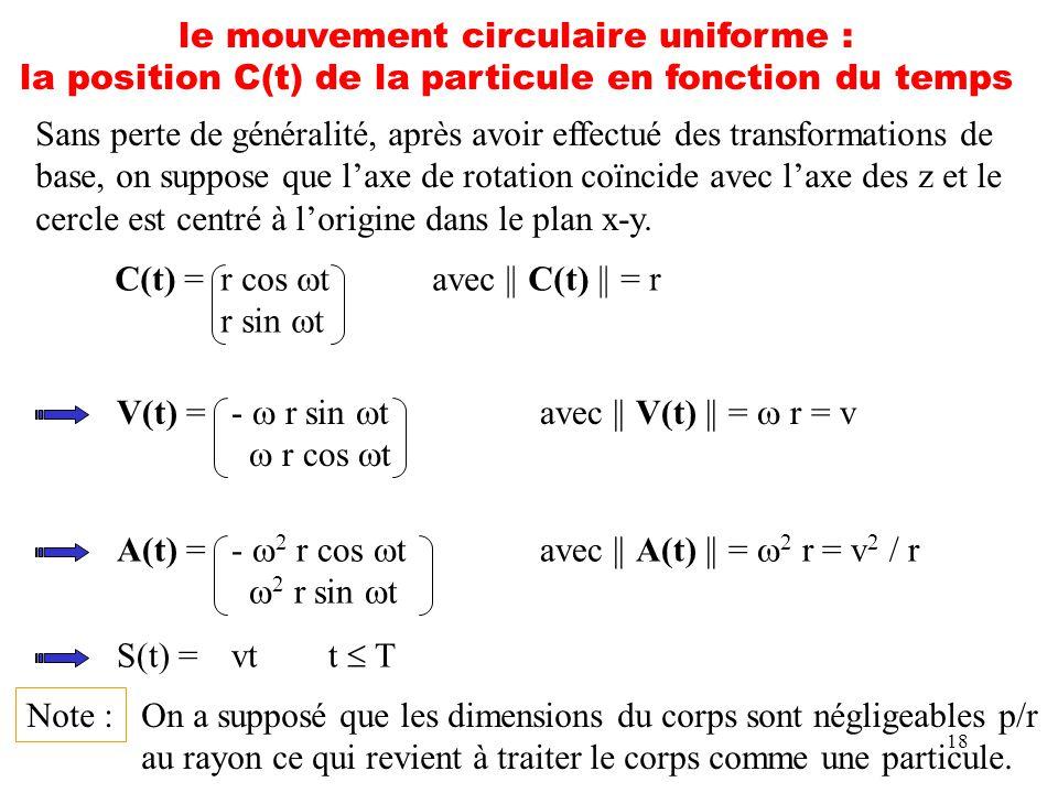 18 le mouvement circulaire uniforme : la position C(t) de la particule en fonction du temps Sans perte de généralité, après avoir effectué des transfo