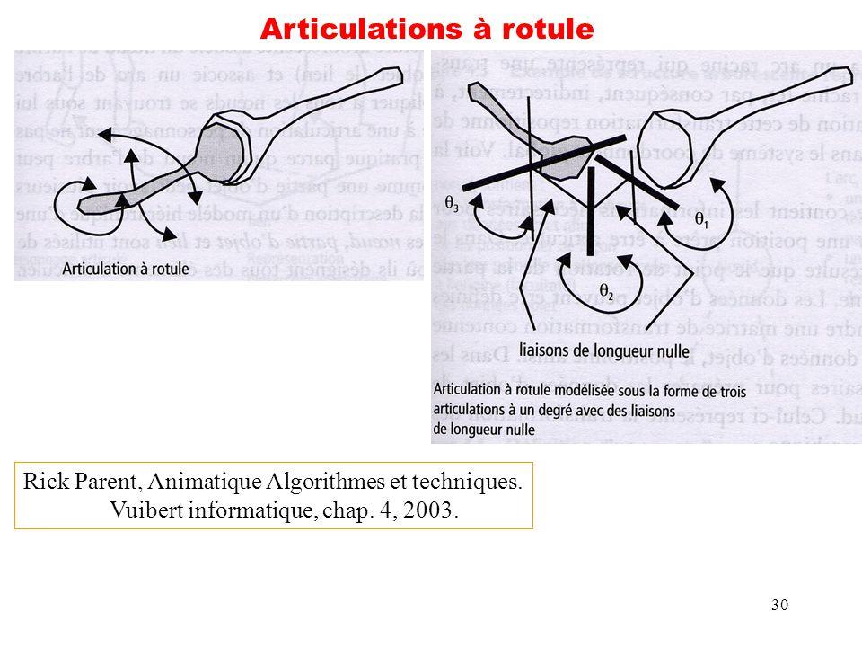 30 Articulations à rotule Rick Parent, Animatique Algorithmes et techniques. Vuibert informatique, chap. 4, 2003.
