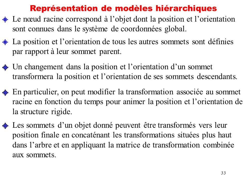 33 Représentation de modèles hiérarchiques Le nœud racine correspond à lobjet dont la position et lorientation sont connues dans le système de coordon