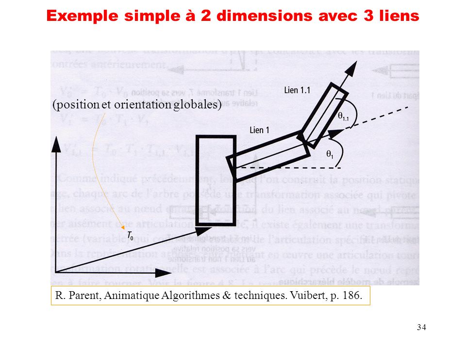 34 Exemple simple à 2 dimensions avec 3 liens (position et orientation globales) R. Parent, Animatique Algorithmes & techniques. Vuibert, p. 186.