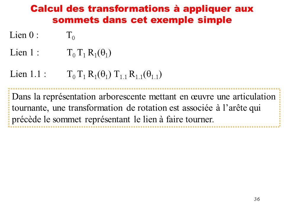 36 Calcul des transformations à appliquer aux sommets dans cet exemple simple Lien 0 :T 0 Lien 1 :T 0 T 1 R 1 ( 1 ) Lien 1.1 :T 0 T 1 R 1 ( 1 ) T 1.1