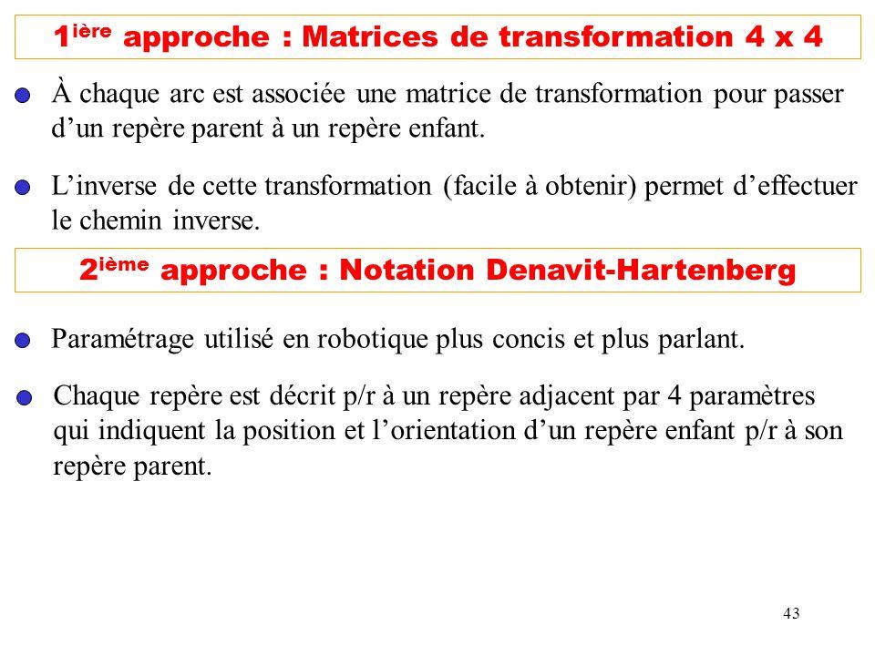 43 1 ière approche : Matrices de transformation 4 x 4 À chaque arc est associée une matrice de transformation pour passer dun repère parent à un repèr