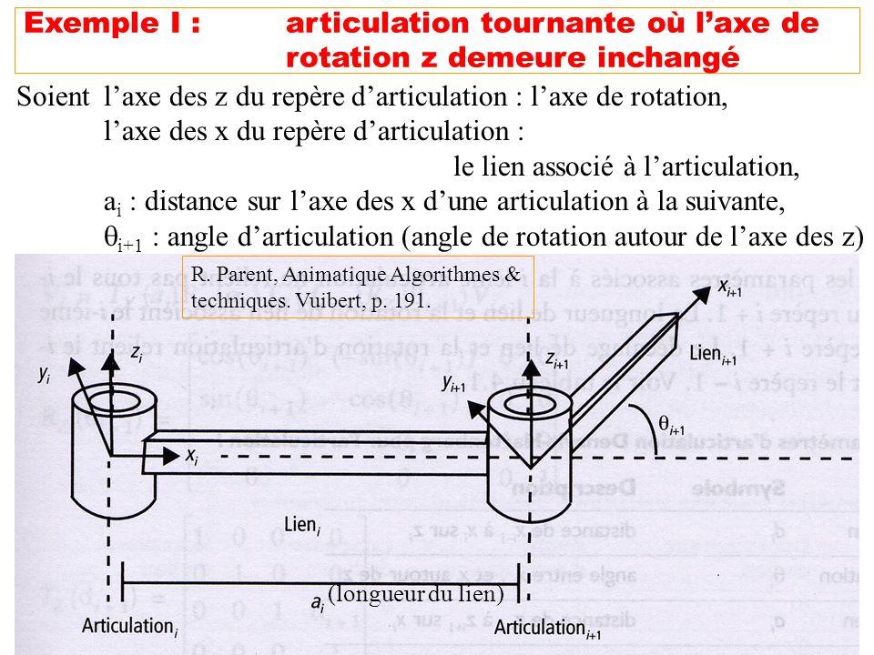44 Exemple I :articulation tournante où laxe de rotation z demeure inchangé Soientlaxe des z du repère darticulation : laxe de rotation, laxe des x du