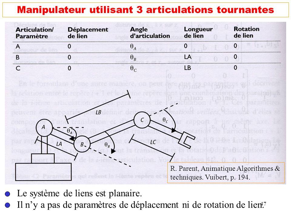 47 Manipulateur utilisant 3 articulations tournantes Le système de liens est planaire. Il ny a pas de paramètres de déplacement ni de rotation de lien