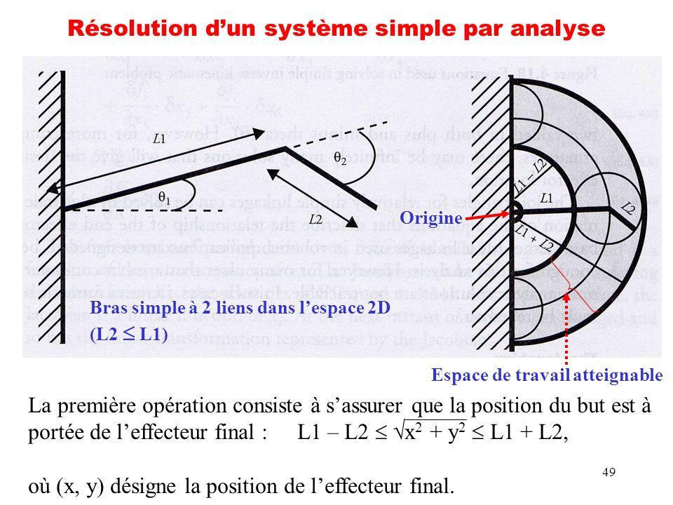 49 Résolution dun système simple par analyse Bras simple à 2 liens dans lespace 2D (L2 L1) Espace de travail atteignable La première opération consist