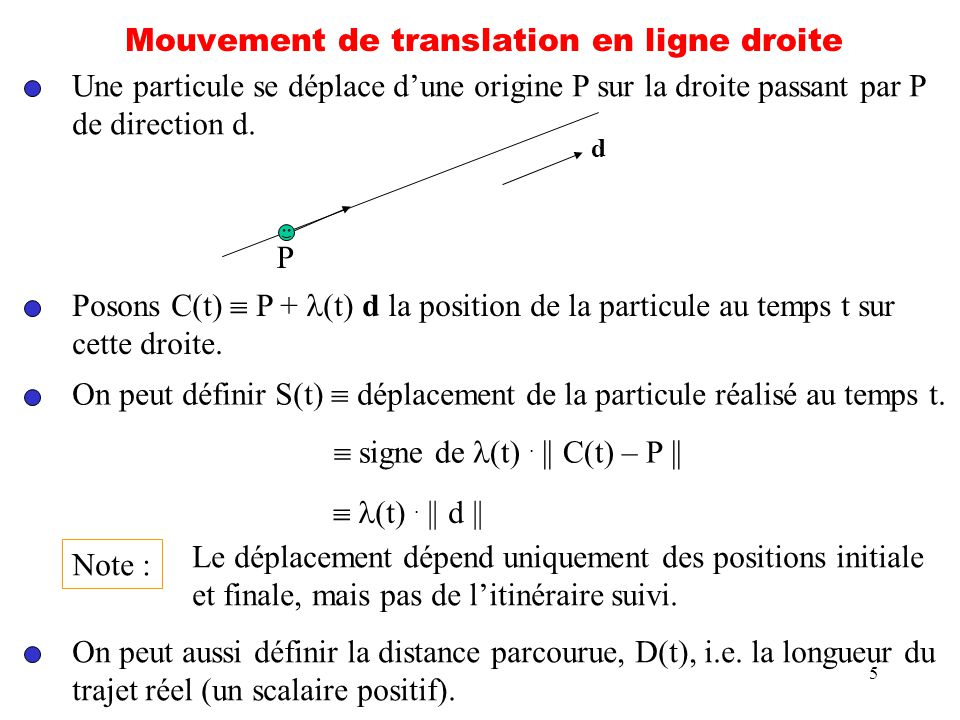 5 Mouvement de translation en ligne droite Une particule se déplace dune origine P sur la droite passant par P de direction d. P d Posons C(t) P + (t)