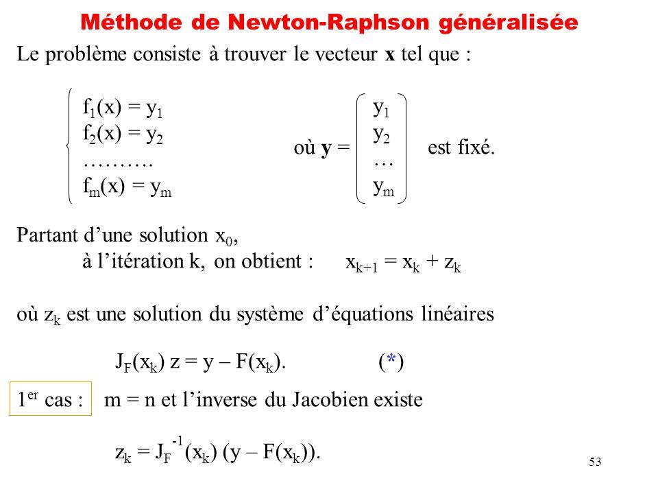 53 Méthode de Newton-Raphson généralisée Le problème consiste à trouver le vecteur x tel que : f 1 (x) = y 1 f 2 (x) = y 2 ………. f m (x) = y m y1y2…ymy