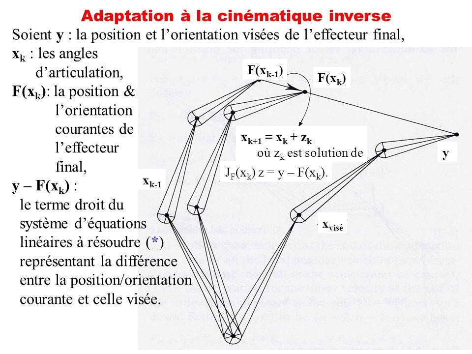 55 Adaptation à la cinématique inverse Soient y : la position et lorientation visées de leffecteur final, x k : les angles darticulation, F(x k ): la