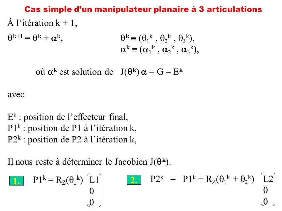 Cas simple dun manipulateur planaire à 3 articulations k+1 = k + k, k ( 1 k, 2 k, 3 k ), k ( 1 k, 2 k, 3 k ), où k est solution deJ( k ) = G – E k ave