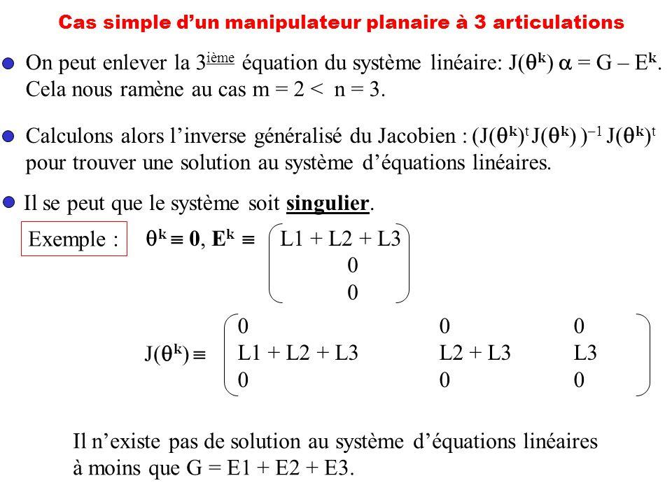 Cas simple dun manipulateur planaire à 3 articulations Il se peut que le système soit singulier. Exemple : k 0, E k L1 + L2 + L3 0 J( k ) 000 L1 + L2