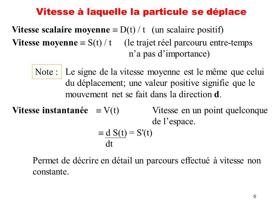 6 Vitesse à laquelle la particule se déplace Vitesse scalaire moyenne D(t) / t(un scalaire positif) Vitesse moyenne S(t) / t(le trajet réel parcouru e