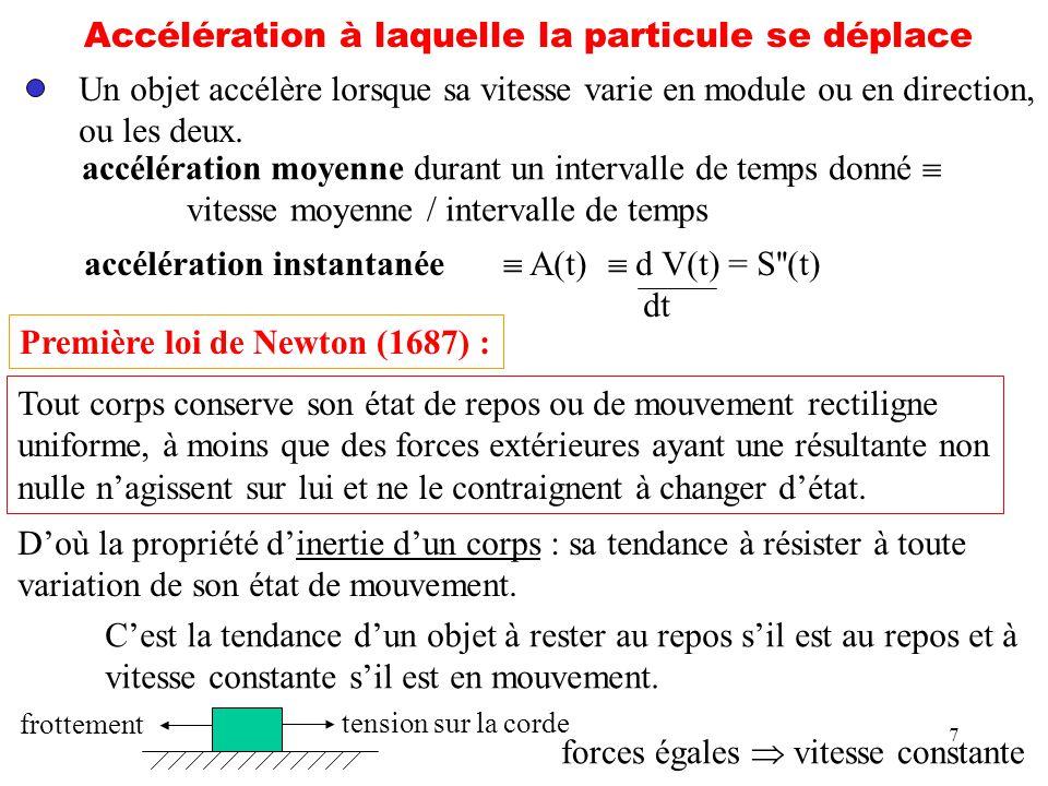 7 Accélération à laquelle la particule se déplace Un objet accélère lorsque sa vitesse varie en module ou en direction, ou les deux. accélération moye
