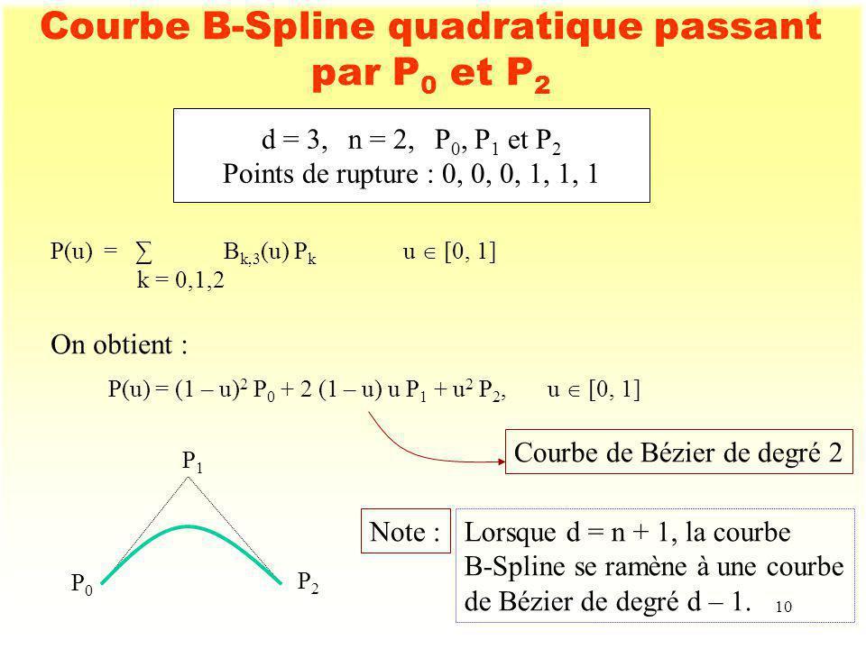 10 Courbe B-Spline quadratique passant par P 0 et P 2 d = 3,n = 2,P 0, P 1 et P 2 Points de rupture : 0, 0, 0, 1, 1, 1 P(u) = B k,3 (u) P k u [0, 1] k