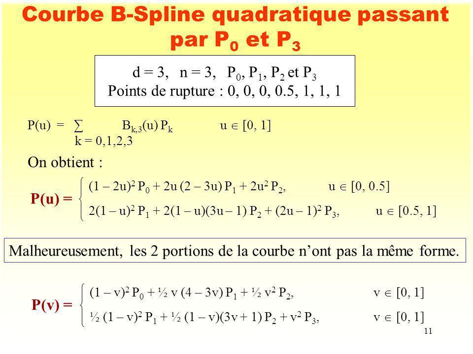 11 Courbe B-Spline quadratique passant par P 0 et P 3 d = 3,n = 3,P 0, P 1, P 2 et P 3 Points de rupture : 0, 0, 0, 0.5, 1, 1, 1 P(u) = B k,3 (u) P k