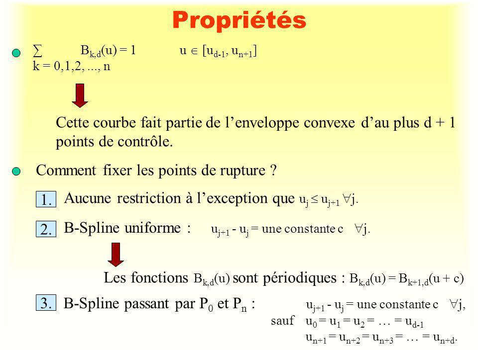 5 Courbe B-Spline quadratique uniforme d = 3,n = 2,P 0, P 1 et P 2 P(u) = B k,3 (u) P k u [u 2, u 3 ] k = 0,1,2 En posant u 2 = 0, u 3 = 1, c = 1, on obtient : P(u) = ½ (1 – u) 2 P 0 + ½ {1 + 2u – 2u 2 } P 1 + ½ u 2 P 2, u [0, 1] P(0) P(1) P0P0 P1P1 P2P2