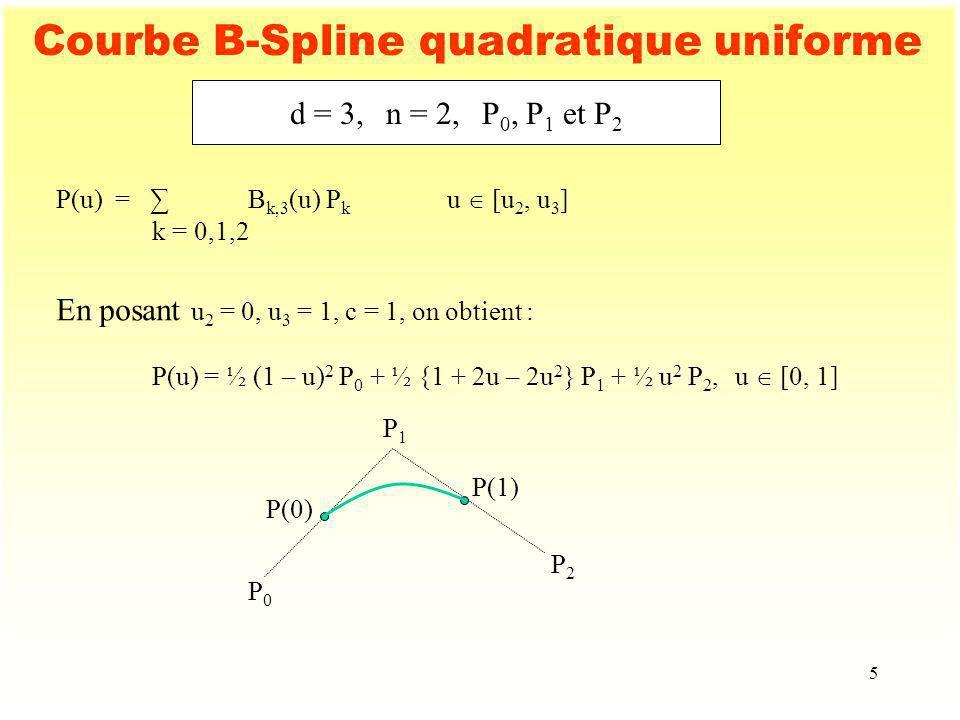 6 Courbe B-Spline quadratique uniforme d = 3,n = 3,P 0, P 1, P 2 et P 3 P(u) = B k,3 (u) P k u [u 2, u 4 ] k = 0,1,2,3 En posant u 2 = 0, u 4 = 1, c = ½, on obtient : 2 (½ – u) 2 P 0 + {½ + 2u – 4u 2 } P 1 + 2 u 2 P 2, u [0, 0.5] 2 (1 - u) 2 P 1 + {-3/2 + 6u – 4u 2 } P 2 + 2 (u - ½) 2 P 3,u [0.5, 1] P(u) = P(u) est continue dordre 1 dans [0, 1].