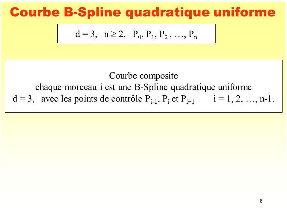 9 Courbe B-Spline cubique uniforme Courbe composite chaque morceau i est une B-Spline cubique (d = 4) uniforme avec les points de contrôle P i-1, P i, P i+1 et P i+2, i = 1, 2, …, n-2.