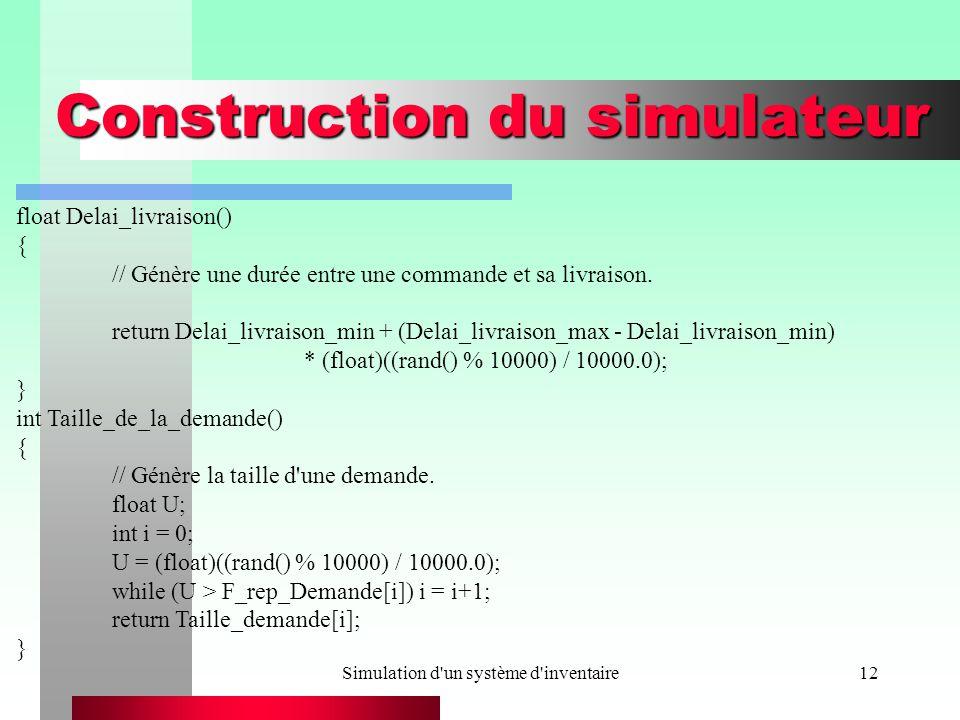 Simulation d'un système d'inventaire12 Construction du simulateur float Delai_livraison() { // Génère une durée entre une commande et sa livraison. re