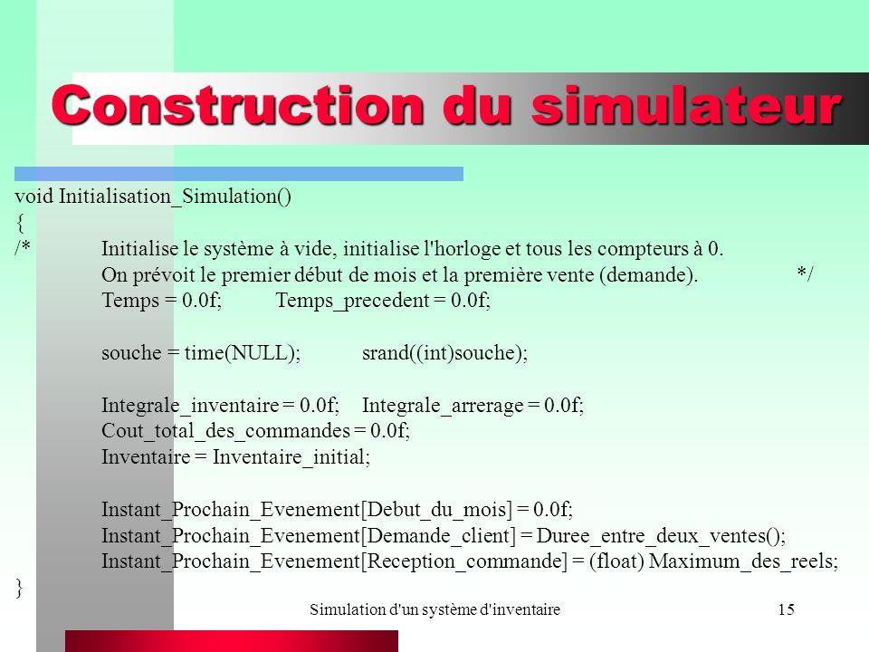 Simulation d un système d inventaire15 Construction du simulateur void Initialisation_Simulation() { /*Initialise le système à vide, initialise l horloge et tous les compteurs à 0.